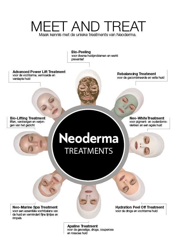 neoderma_treat